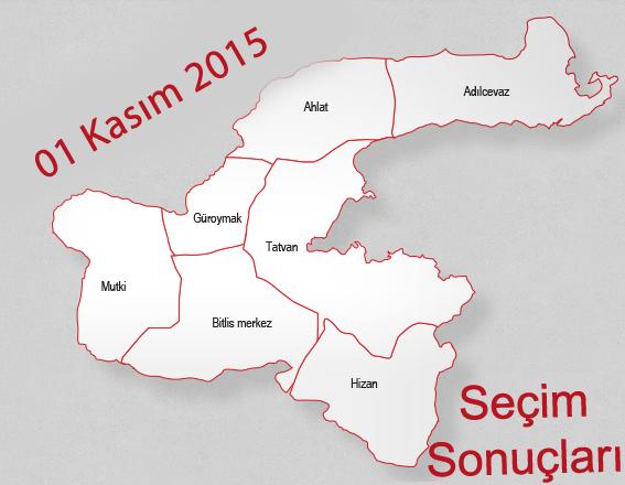 01 Kasım 2015 Bitlis Seçim Sonucu