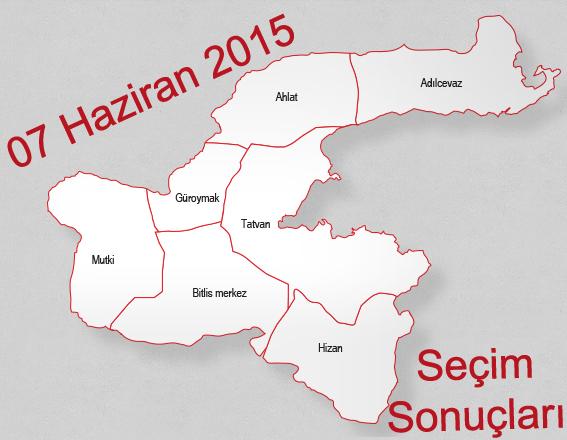 07 Haziran 2015 Bitlis Seçim Sonucu