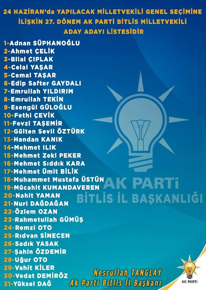 AK Parti Bitlis 27.Dönem Milletvekili Aday Adayları Kesinleşti