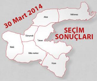 Bitlis 2014 Yerel Seçim Sonuçları